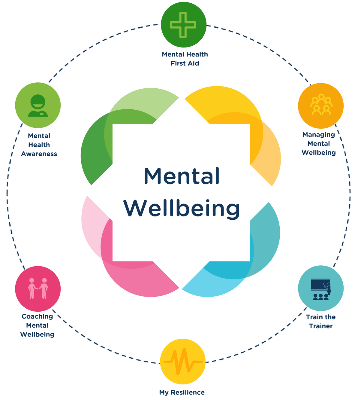 10 Ways to Boost Your Mental Wellbeing
